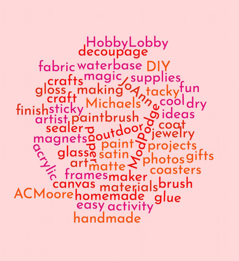 Mod Podge word cloud